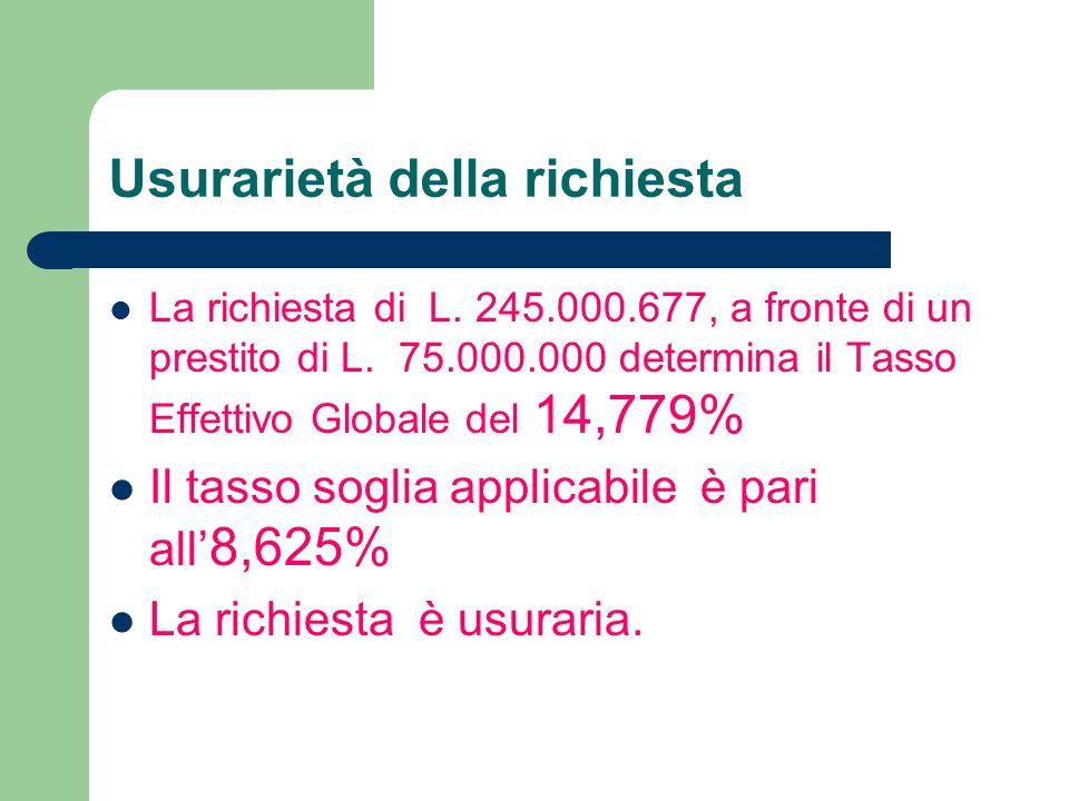 Usurarietà della richiesta La richiesta di L.245.000.677, a fronte di un prestito di L.
