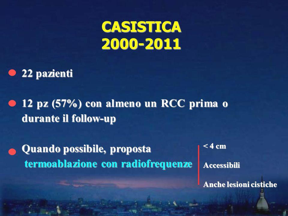 22 pazienti 12 pz (57%) con almeno un RCC prima o durante il follow-up Quando possibile, proposta termoablazione con radiofrequenze termoablazione con radiofrequenze CASISTICA2000-2011 < 4 cm Accessibili Anche lesioni cistiche