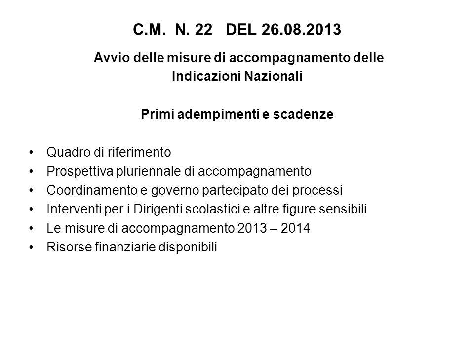 C.M. N. 22 DEL 26.08.2013 Avvio delle misure di accompagnamento delle Indicazioni Nazionali Primi adempimenti e scadenze Quadro di riferimento Prospet
