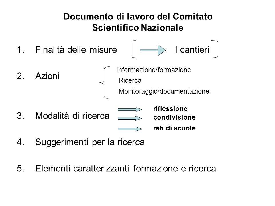 Documento di lavoro del Comitato Scientifico Nazionale 1.Finalità delle misure 2.Azioni 3.Modalità di ricerca 4.Suggerimenti per la ricerca 5.Elementi