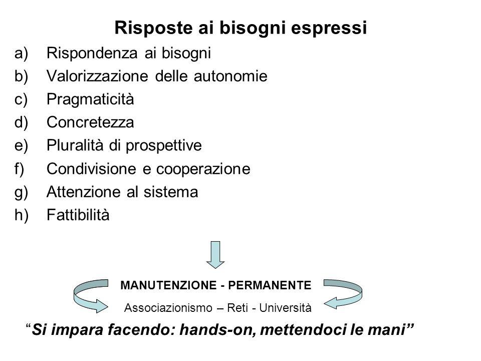 Risposte ai bisogni espressi a)Rispondenza ai bisogni b)Valorizzazione delle autonomie c)Pragmaticità d)Concretezza e)Pluralità di prospettive f)Condi