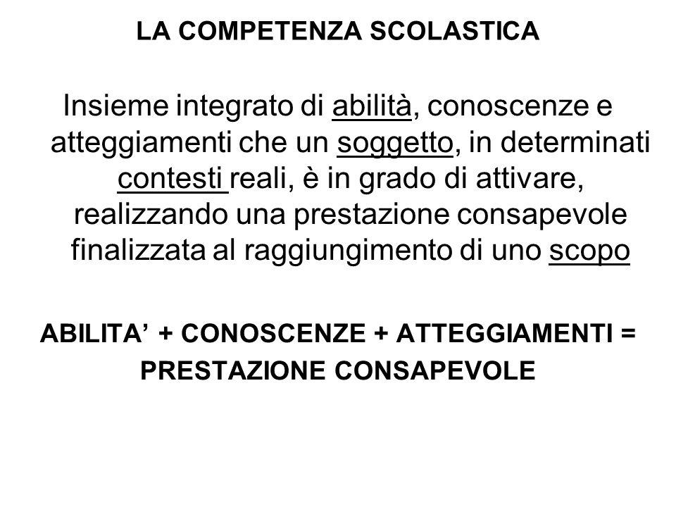 LA COMPETENZA SCOLASTICA Insieme integrato di abilità, conoscenze e atteggiamenti che un soggetto, in determinati contesti reali, è in grado di attiva