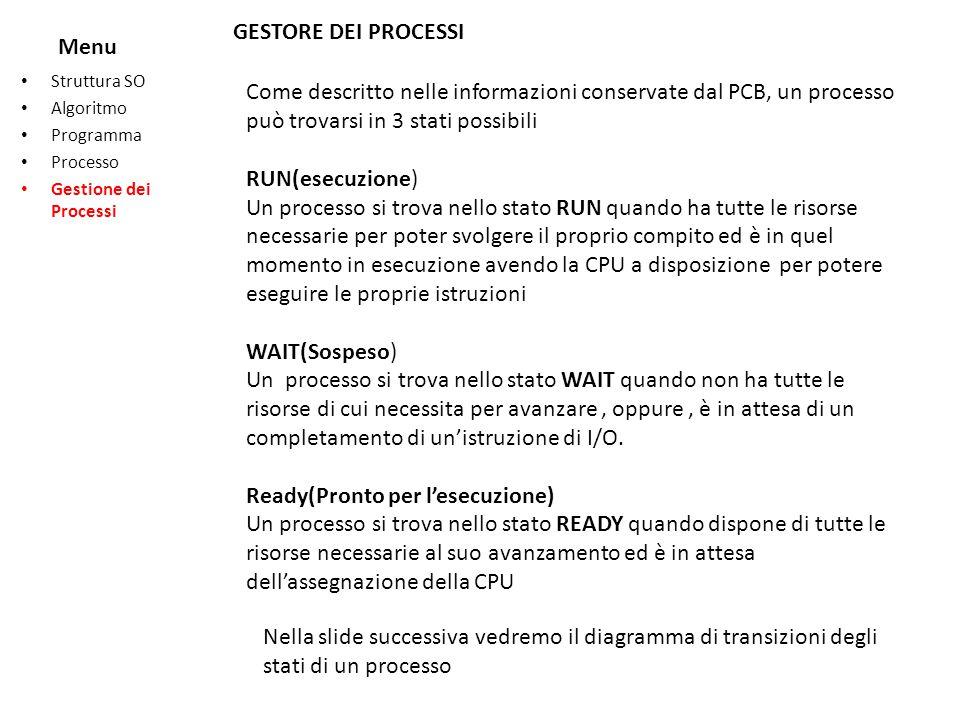 Menu Struttura SO Algoritmo Programma Processo Gestione dei Processi GESTORE DEI PROCESSI Come descritto nelle informazioni conservate dal PCB, un pro