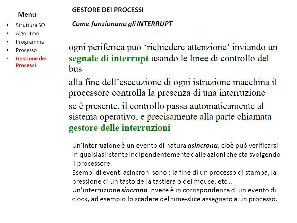 Menu Struttura SO Algoritmo Programma Processo Gestione dei Processi GESTORE DEI PROCESSI Come funzionano gli INTERRUPT Uninterruzione è un evento di