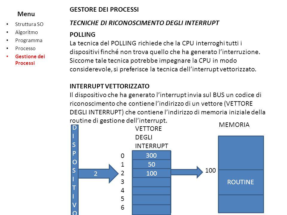 Menu Struttura SO Algoritmo Programma Processo Gestione dei Processi GESTORE DEI PROCESSI TECNICHE DI RICONOSCIMENTO DEGLI INTERRUPT POLLING La tecnic