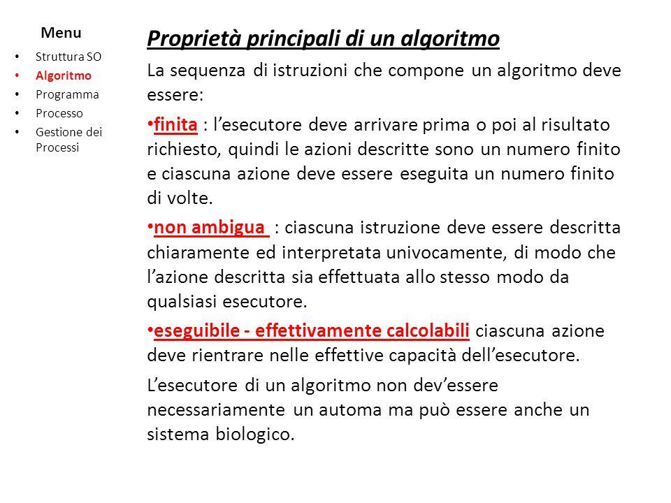 Menu Proprietà principali di un algoritmo La sequenza di istruzioni che compone un algoritmo deve essere: finita : lesecutore deve arrivare prima o po