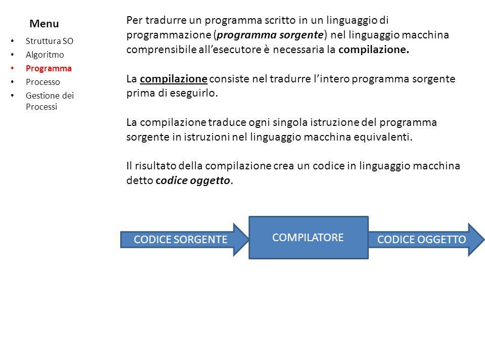 Menu Dal linguaggio di programmazione al linguaggio macchina Traduciamo un semplice programma, che effettua la somma di due numeri A=5; // alla variabile A è assegnato il valore 5 READ(B); // la variabile B è assegnato un valore in INPUT C=A+B; // la variabile C contiene la somma A + B Struttura SO Algoritmo Programma Processo Gestione dei Processi Mostriamo una traduzione possibile nel linguaggio macchina (in realtà è un linguaggio detto assembly) del programma MOV R0, #5 MOV Rn, 5 ADD R0,Rn STA 7 Non preoccupatevi se risulta incomprensibile al momento, lo dettaglieremo di seguito COMPILAZIONE