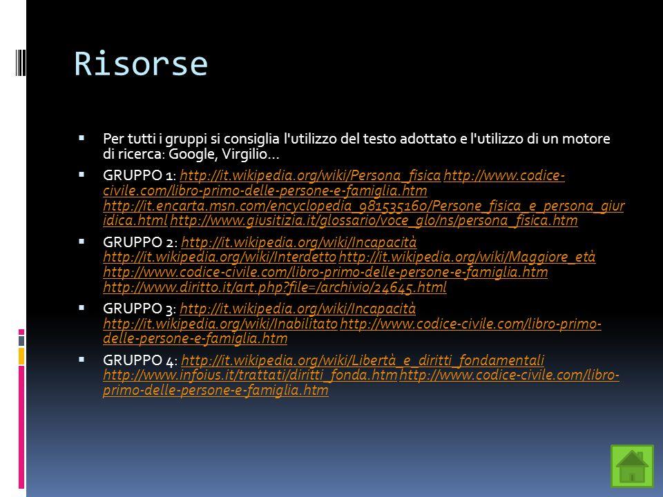 Risorse Per tutti i gruppi si consiglia l utilizzo del testo adottato e l utilizzo di un motore di ricerca: Google, Virgilio… GRUPPO 1: http://it.wikipedia.org/wiki/Persona_fisica http://www.codice- civile.com/libro-primo-delle-persone-e-famiglia.htm http://it.encarta.msn.com/encyclopedia_981535160/Persone_fisica_e_persona_giur idica.html http://www.giusitizia.it/glossario/voce_glo/ns/persona_fisica.htm http://it.wikipedia.org/wiki/Persona_fisicahttp://www.codice- civile.com/libro-primo-delle-persone-e-famiglia.htm http://it.encarta.msn.com/encyclopedia_981535160/Persone_fisica_e_persona_giur idica.htmlhttp://www.giusitizia.it/glossario/voce_glo/ns/persona_fisica.htm GRUPPO 2: http://it.wikipedia.org/wiki/Incapacità http://it.wikipedia.org/wiki/Interdetto http://it.wikipedia.org/wiki/Maggiore_età http://www.codice-civile.com/libro-primo-delle-persone-e-famiglia.htm http://www.diritto.it/art.php?file=/archivio/24645.html http://it.wikipedia.org/wiki/Incapacità http://it.wikipedia.org/wiki/Interdettohttp://it.wikipedia.org/wiki/Maggiore_età http://www.codice-civile.com/libro-primo-delle-persone-e-famiglia.htm http://www.diritto.it/art.php?file=/archivio/24645.html GRUPPO 3: http://it.wikipedia.org/wiki/Incapacità http://it.wikipedia.org/wiki/Inabilitato http://www.codice-civile.com/libro-primo- delle-persone-e-famiglia.htm http://it.wikipedia.org/wiki/Incapacità http://it.wikipedia.org/wiki/Inabilitatohttp://www.codice-civile.com/libro-primo- delle-persone-e-famiglia.htm GRUPPO 4: http://it.wikipedia.org/wiki/Libertà_e_diritti_fondamentali http://www.infoius.it/trattati/diritti_fonda.htm http://www.codice-civile.com/libro- primo-delle-persone-e-famiglia.htmhttp://it.wikipedia.org/wiki/Libertà_e_diritti_fondamentali http://www.infoius.it/trattati/diritti_fonda.htmhttp://www.codice-civile.com/libro- primo-delle-persone-e-famiglia.htm