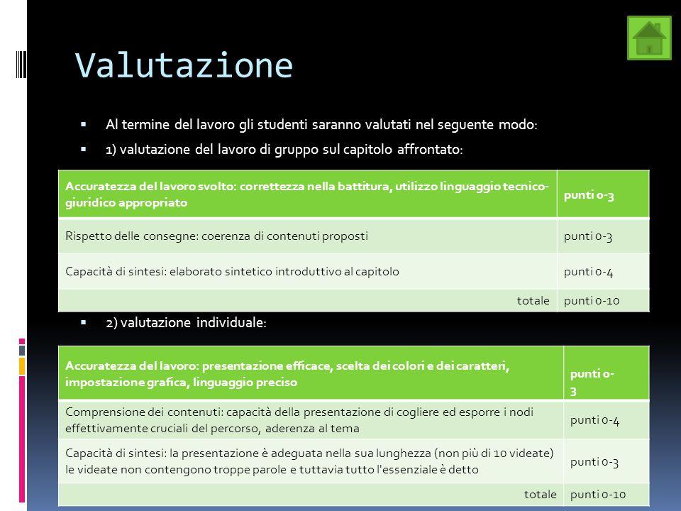 Valutazione Al termine del lavoro gli studenti saranno valutati nel seguente modo: 1) valutazione del lavoro di gruppo sul capitolo affrontato: 2) val