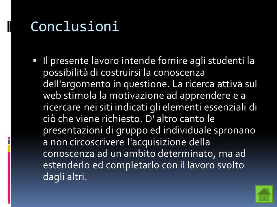 Conclusioni Il presente lavoro intende fornire agli studenti la possibilità di costruirsi la conoscenza dell argomento in questione.