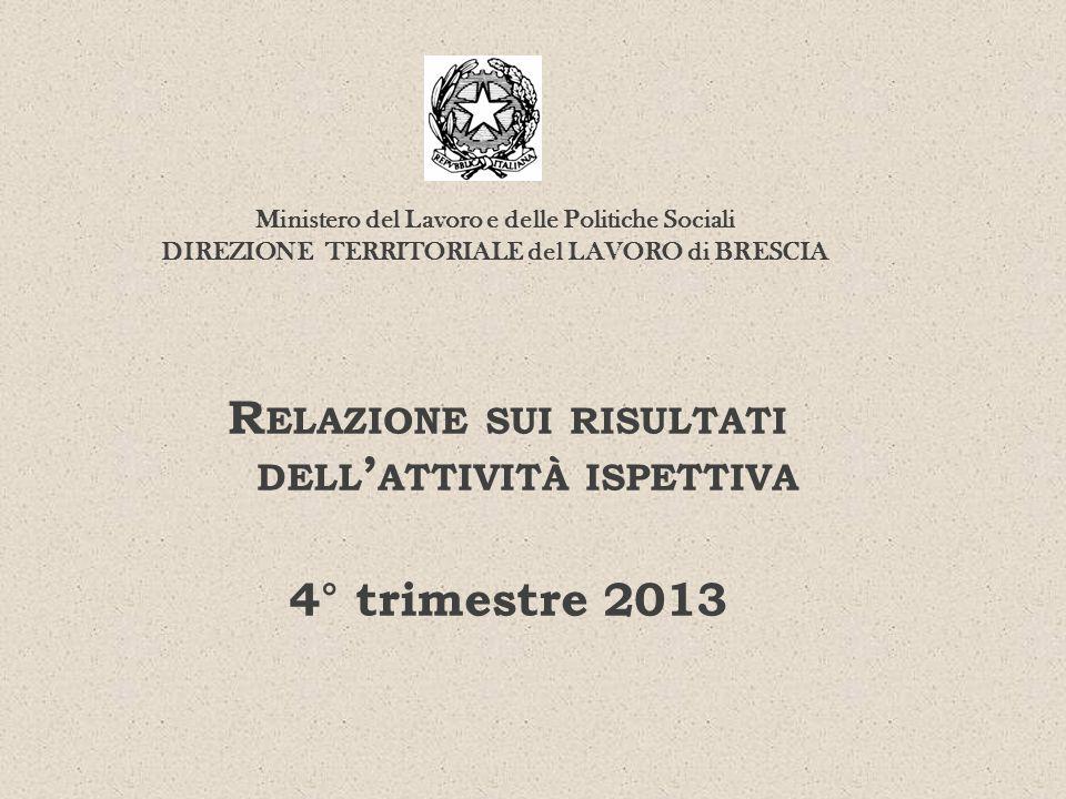 R ELAZIONE SUI RISULTATI DELL ATTIVITÀ ISPETTIVA 4° trimestre 2013 Ministero del Lavoro e delle Politiche Sociali DIREZIONE TERRITORIALE del LAVORO di
