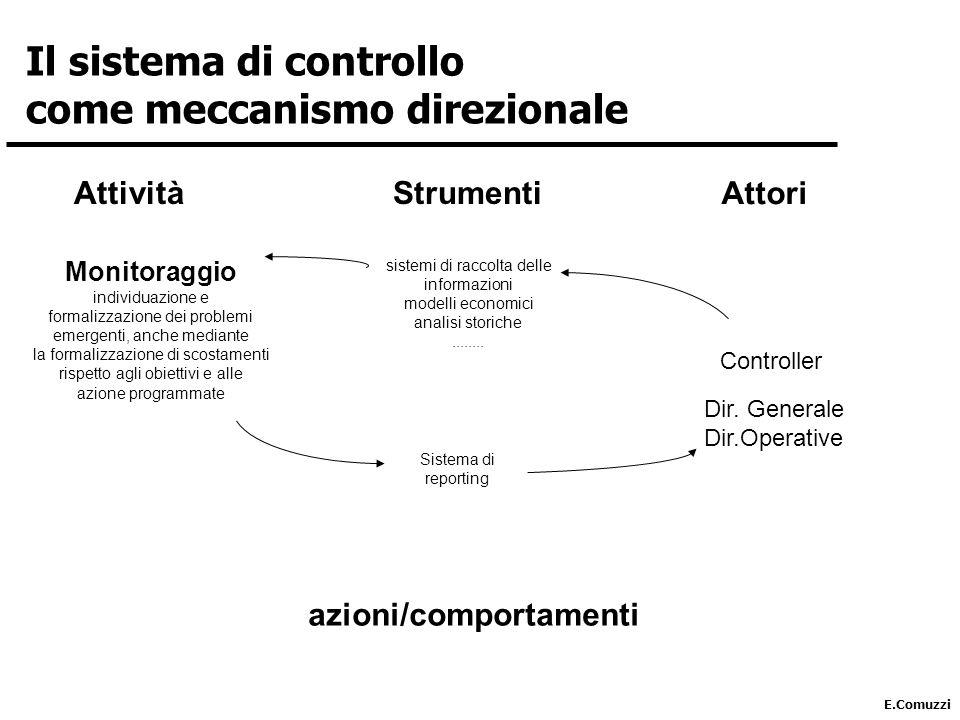 E.Comuzzi Controller sistemi di raccolta delle informazioni modelli economici analisi storiche........