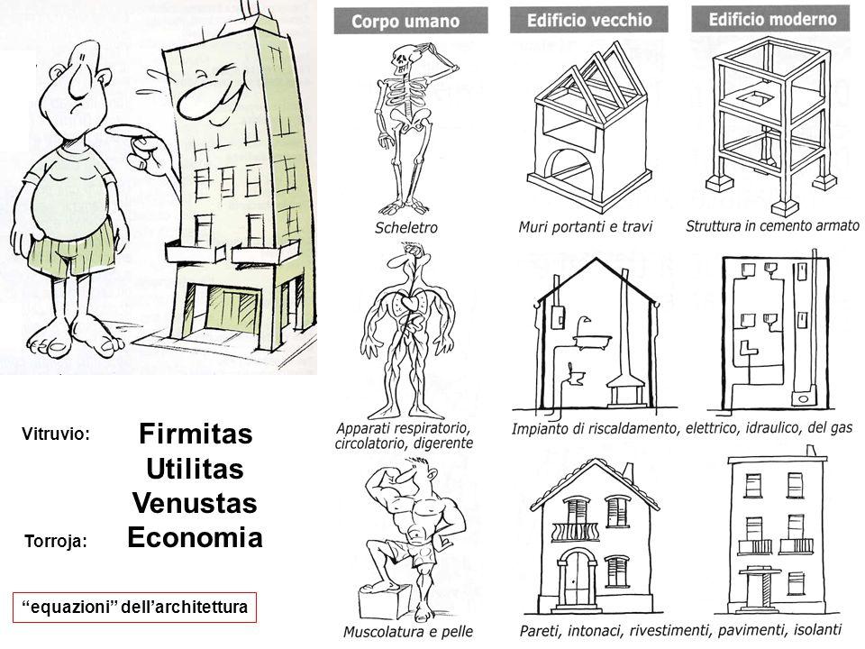 Firmitas Utilitas Venustas Economia equazioni dellarchitettura Vitruvio: Torroja:
