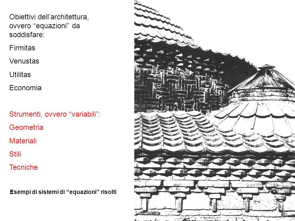 Esempi di sistemi di equazioni risolti Obiettivi dellarchitettura, ovvero equazioni da soddisfare: Firmitas Venustas Utilitas Economia Strumenti, ovvero variabili: Geometria Materiali Stili Tecniche