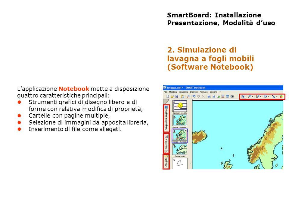 SmartBoard: Installazione Presentazione, Modalità duso Lapplicazione Notebook mette a disposizione quattro caratteristiche principali: Strumenti grafi
