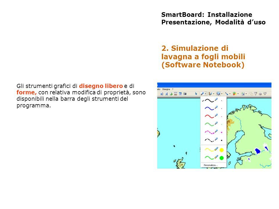 SmartBoard: Installazione Presentazione, Modalità duso Gli strumenti grafici di disegno libero e di forme, con relativa modifica di proprietà, sono di