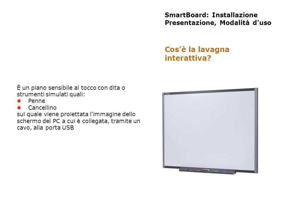 SmartBoard: Installazione Presentazione, Modalità duso È un piano sensibile al tocco con dita o strumenti simulati quali: Penne Cancellino sul quale v
