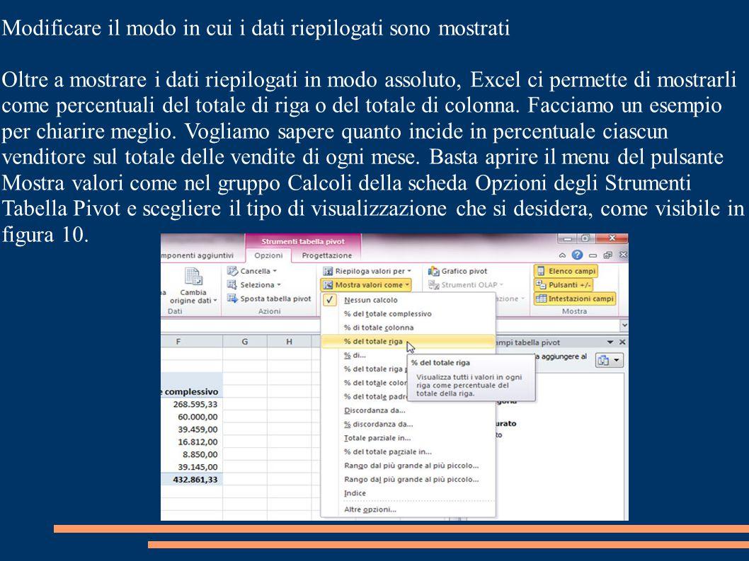 Modificare il modo in cui i dati riepilogati sono mostrati Oltre a mostrare i dati riepilogati in modo assoluto, Excel ci permette di mostrarli come percentuali del totale di riga o del totale di colonna.