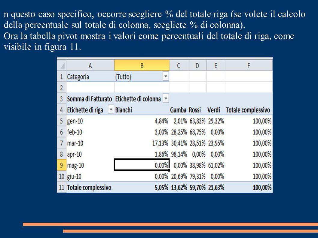 n questo caso specifico, occorre scegliere % del totale riga (se volete il calcolo della percentuale sul totale di colonna, scegliete % di colonna).