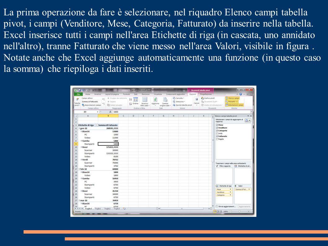 La prima operazione da fare è selezionare, nel riquadro Elenco campi tabella pivot, i campi (Venditore, Mese, Categoria, Fatturato) da inserire nella tabella.