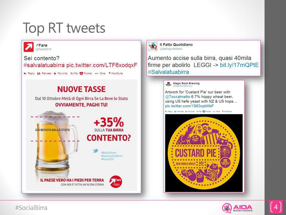 #SocialBirra Top RT tweets 4