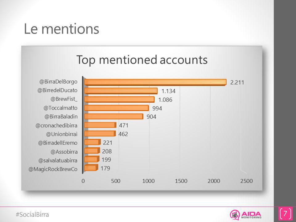 #SocialBirra Le mentions 7