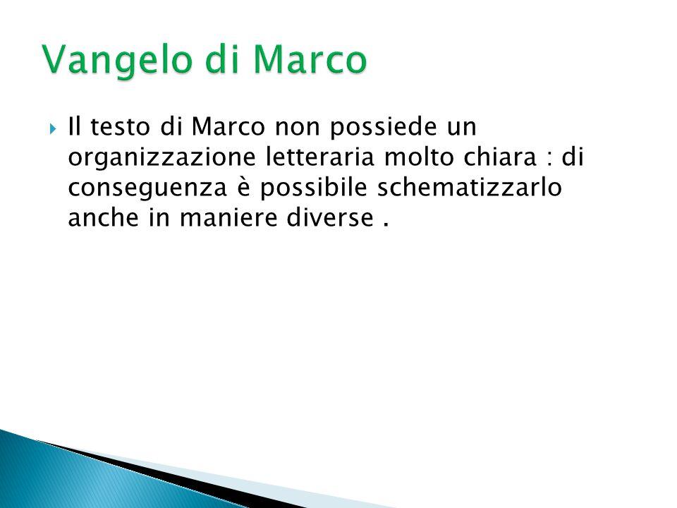 Il testo di Marco non possiede un organizzazione letteraria molto chiara : di conseguenza è possibile schematizzarlo anche in maniere diverse.