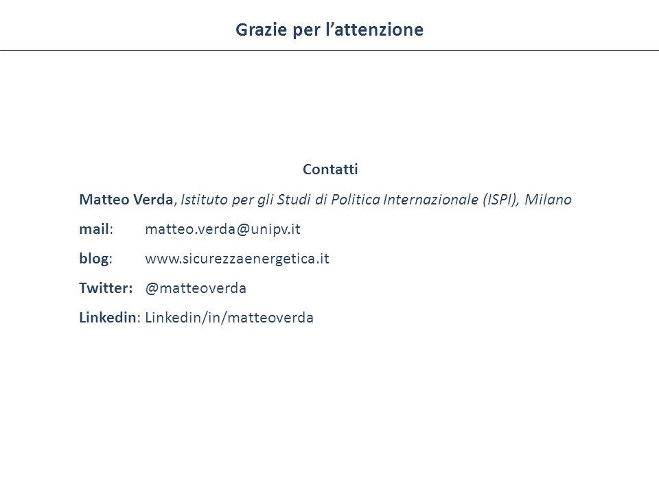 Grazie per lattenzione Contatti Matteo Verda, Istituto per gli Studi di Politica Internazionale (ISPI), Milano mail: matteo.verda@unipv.it blog: www.s