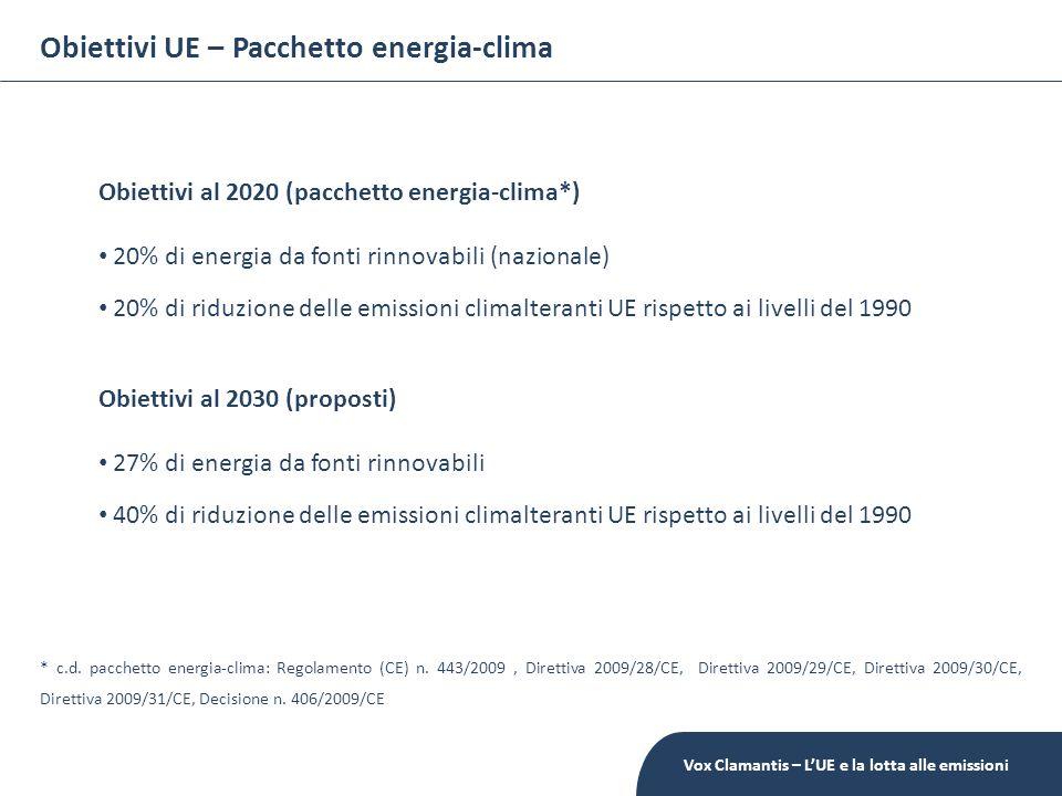 Obiettivi UE – Pacchetto energia-clima Vox Clamantis – LUE e la lotta alle emissioni Obiettivi al 2020 (pacchetto energia-clima*) 20% di energia da fonti rinnovabili (nazionale) 20% di riduzione delle emissioni climalteranti UE rispetto ai livelli del 1990 Obiettivi al 2030 (proposti) 27% di energia da fonti rinnovabili 40% di riduzione delle emissioni climalteranti UE rispetto ai livelli del 1990 * c.d.