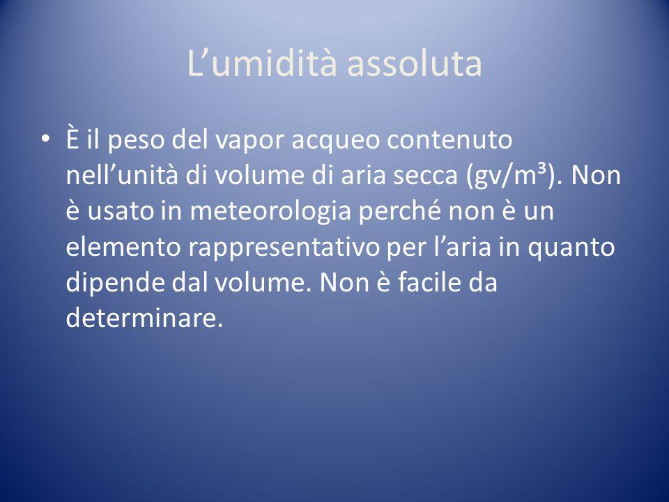 Lumidità assoluta È il peso del vapor acqueo contenuto nellunità di volume di aria secca (gv/m³).
