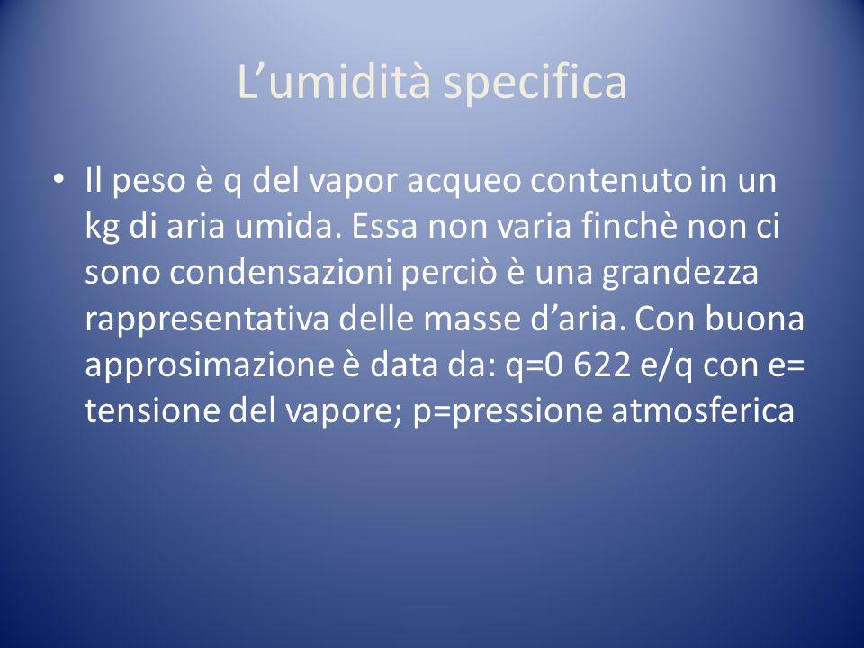 Lumidità specifica Il peso è q del vapor acqueo contenuto in un kg di aria umida.