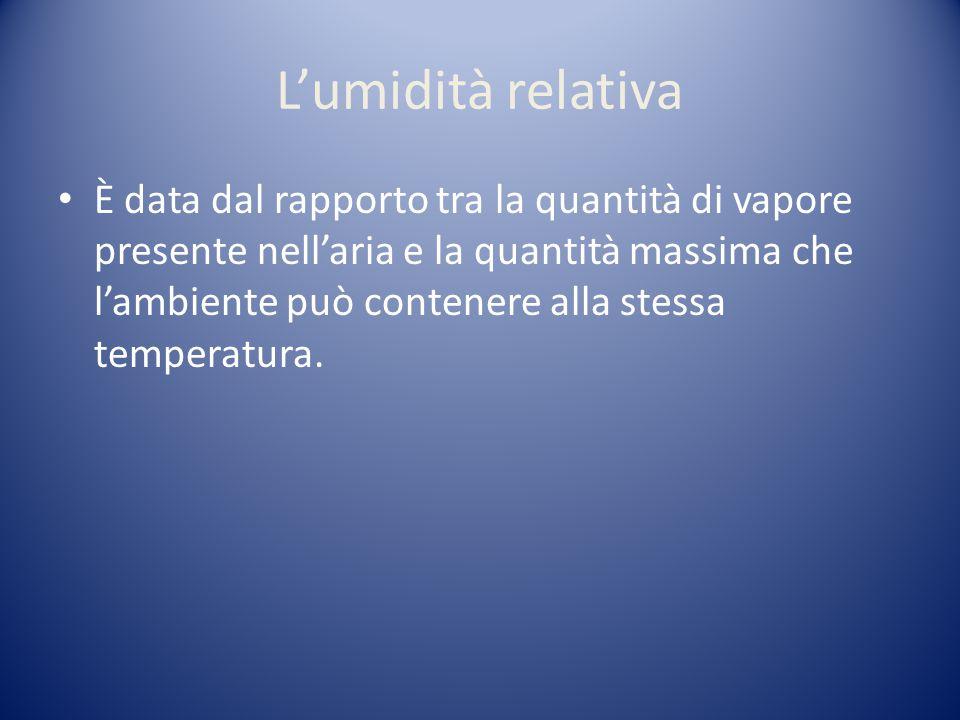 Lumidità relativa È data dal rapporto tra la quantità di vapore presente nellaria e la quantità massima che lambiente può contenere alla stessa temperatura.