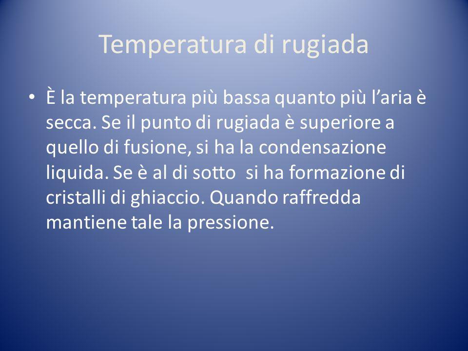 Temperatura di rugiada È la temperatura più bassa quanto più laria è secca.