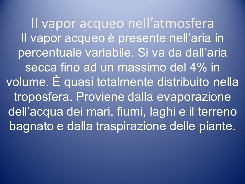 Il vapor acqueo nellatmosfera Il vapor acqueo è presente nellaria in percentuale variabile.