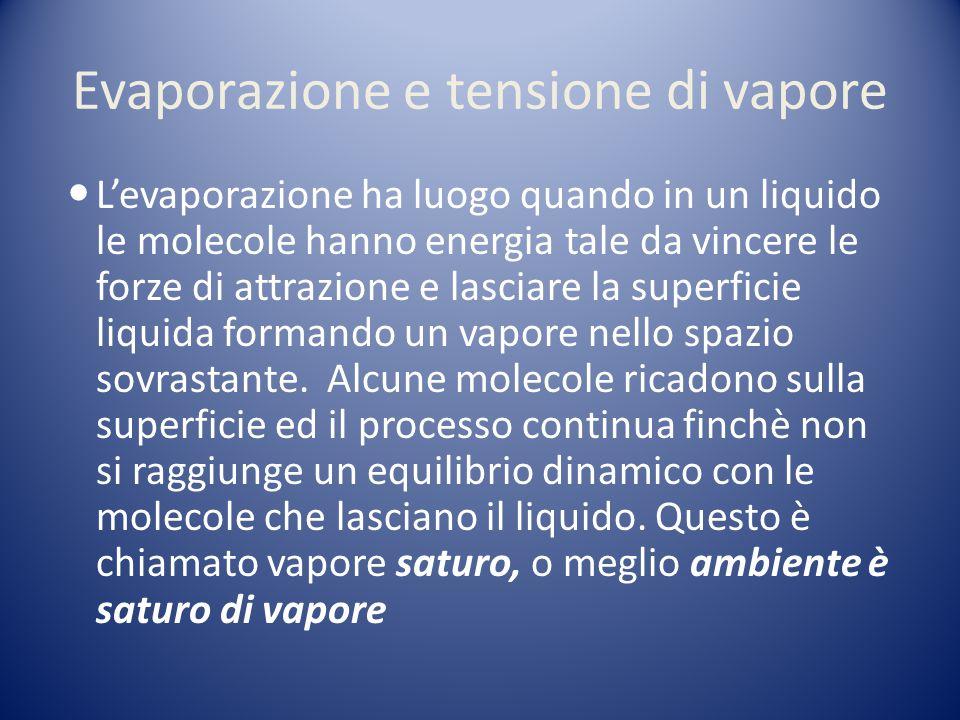 Evaporazione e tensione di vapore Levaporazione ha luogo quando in un liquido le molecole hanno energia tale da vincere le forze di attrazione e lasciare la superficie liquida formando un vapore nello spazio sovrastante.