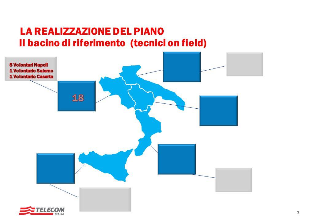 7 Delivery MOS 36,1% Assurance MOS 56,7% Il bacino di riferimento (tecnici on field) LA REALIZZAZIONE DEL PIANO
