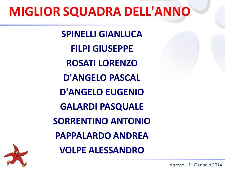 Agropoli, 11 Gennaio 2014 Trofeo Stella 3a Classificata 1° Alto Camp.