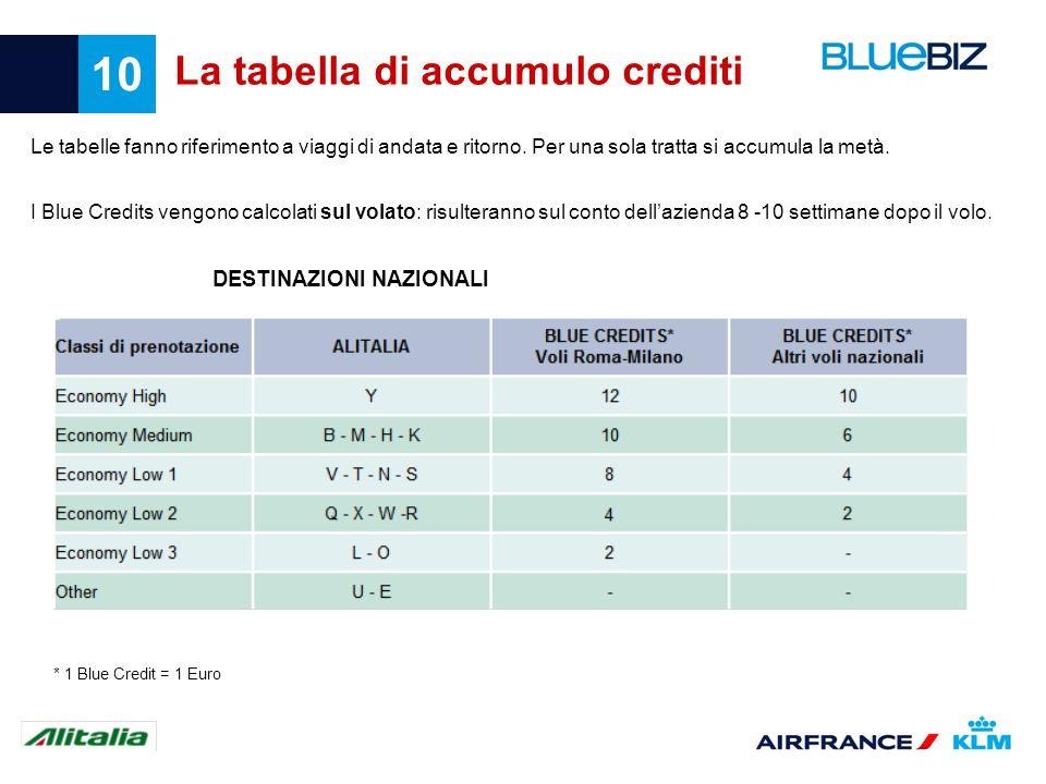 10 La tabella di accumulo crediti Le tabelle fanno riferimento a viaggi di andata e ritorno. Per una sola tratta si accumula la metà. I Blue Credits v