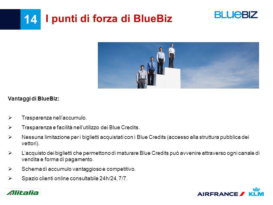 14 I punti di forza di BlueBiz Vantaggi di BlueBiz: Trasparenza nellaccumulo. Trasparenza e facilità nellutilizzo dei Blue Credits. Nessuna limitazion