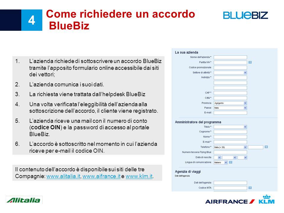 4 Come richiedere un accordo BlueBiz 1.Lazienda richiede di sottoscrivere un accordo BlueBiz tramite lapposito formulario online accessibile dai siti