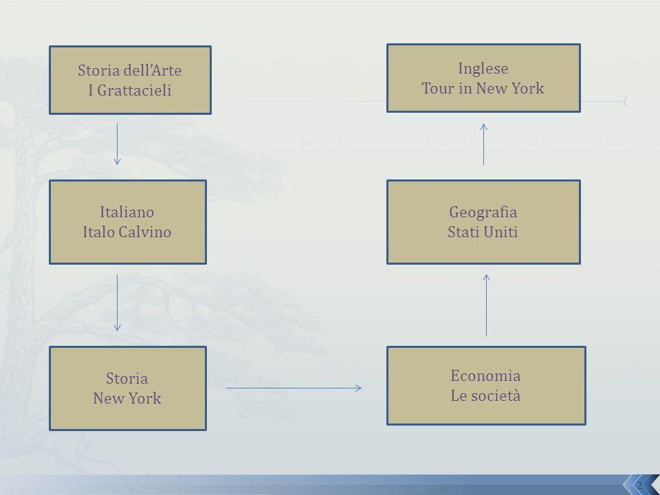 Storia dell'Arte I Grattacieli Italiano Italo Calvino Storia New York Inglese Tour in New York Geografia Stati Uniti Economia Le società 2