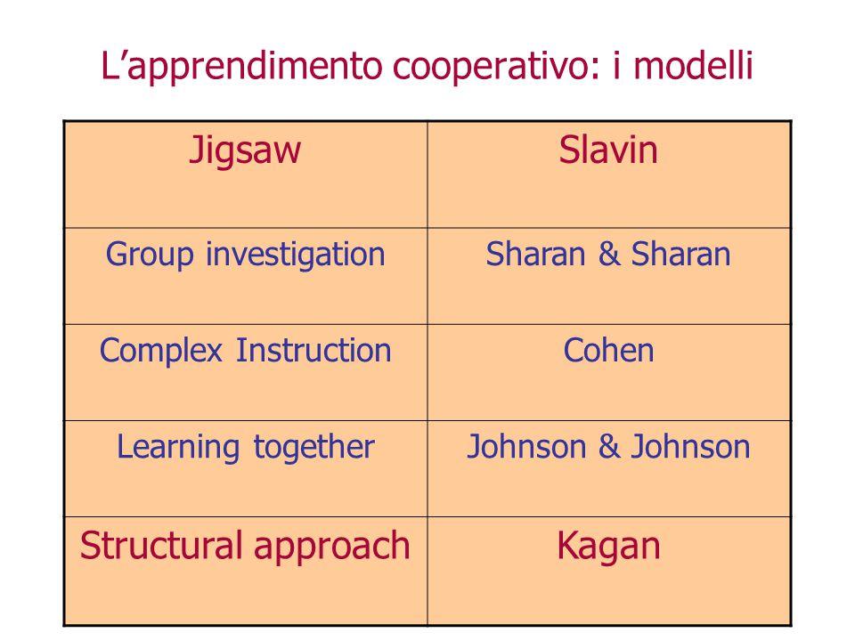 Structural approach - Kagan - prof.ssa Paola Mozzato Le strutture Campi di utilità delle strutture Le strutture Campi di utilità delle strutture