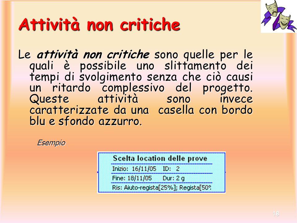17 Attività critiche Le attività critiche sono quelle per cui un eventuale ritardo del loro svolgimento conduce ad un ritardo nel progetto complessivo