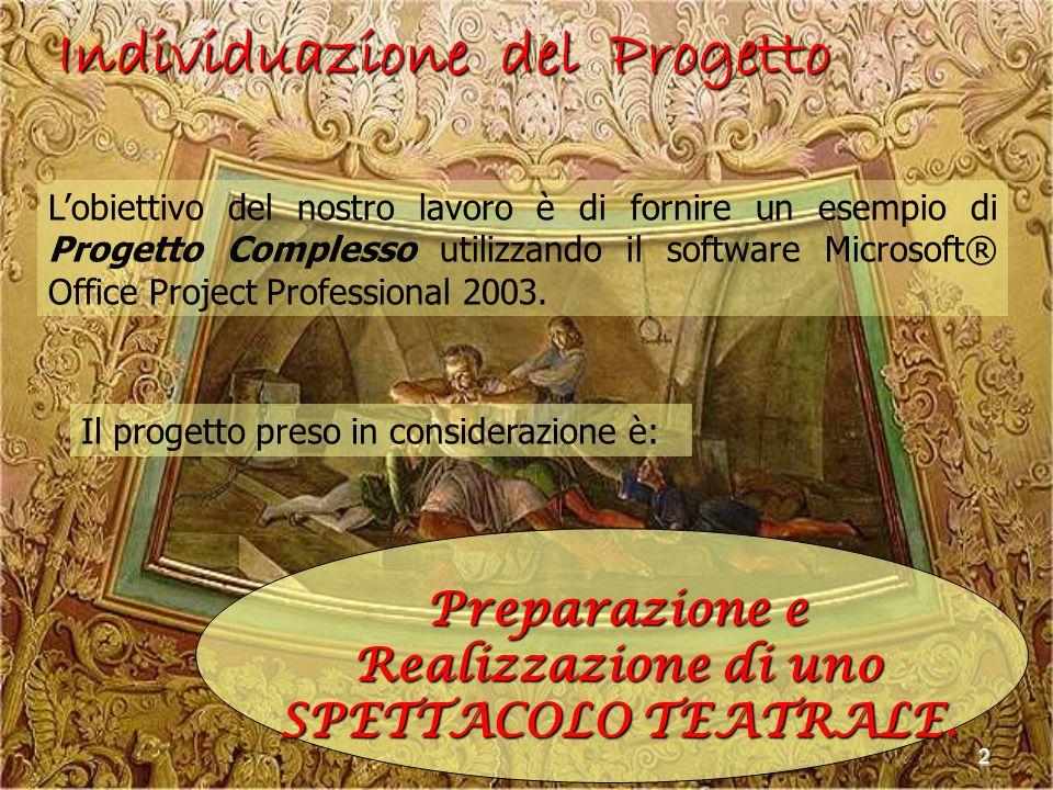 2 L'obiettivo del nostro lavoro è di fornire un esempio di Progetto Complesso utilizzando il software Microsoft® Office Project Professional 2003.