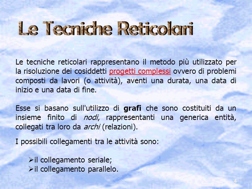 24 Bibliografia • Enrico Menduni Ed.Gius.