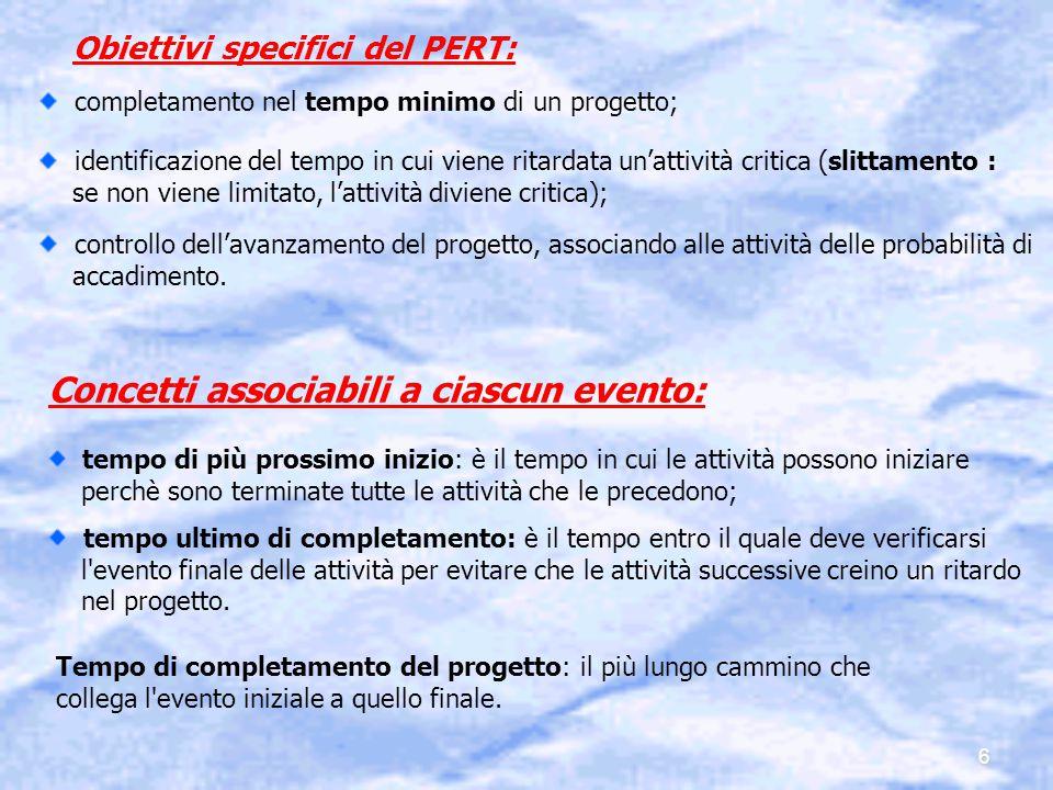 5 Evento: avvenimento costituito da una serie di attività al quale è associata una data; qualsiasi progetto è caratterizzato da almeno due eventi, l'i
