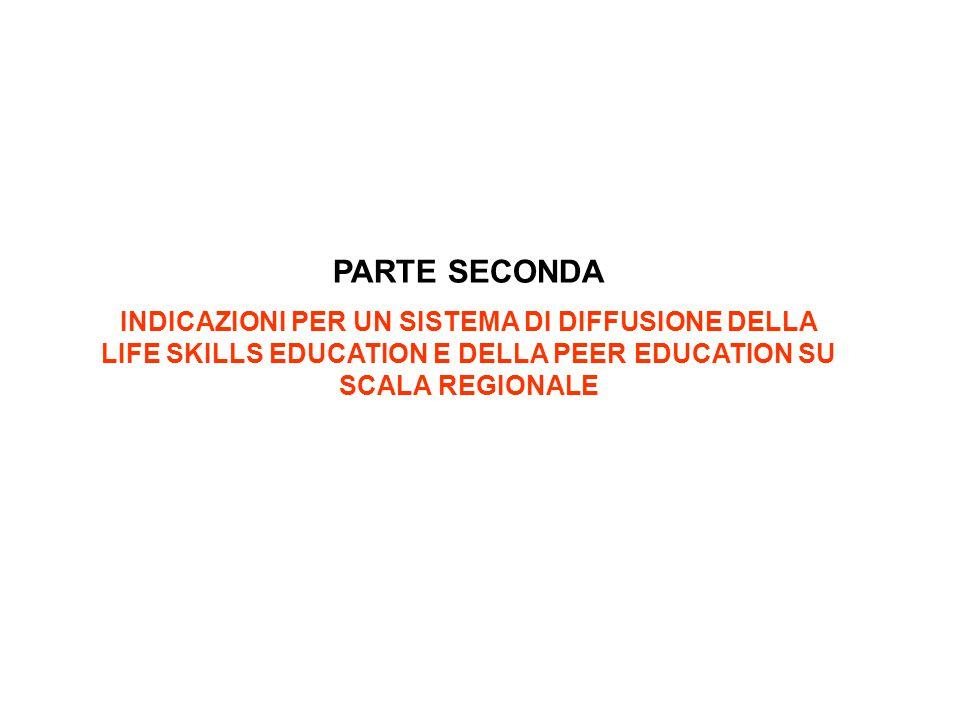 PARTE SECONDA INDICAZIONI PER UN SISTEMA DI DIFFUSIONE DELLA LIFE SKILLS EDUCATION E DELLA PEER EDUCATION SU SCALA REGIONALE