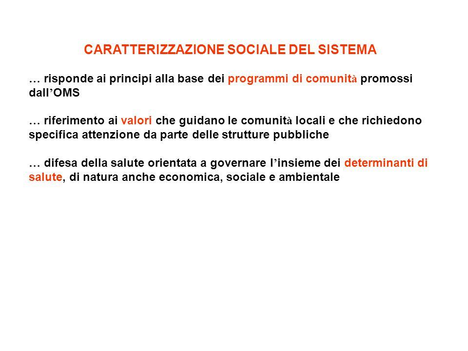 CARATTERIZZAZIONE SOCIALE DEL SISTEMA … risponde ai principi alla base dei programmi di comunit à promossi dall ' OMS … riferimento ai valori che guid