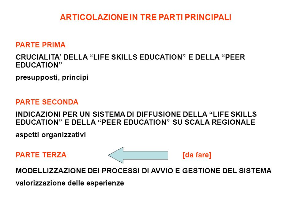 ARTICOLAZIONE IN TRE PARTI PRINCIPALI PARTE PRIMA CRUCIALITA' DELLA LIFE SKILLS EDUCATION E DELLA PEER EDUCATION presupposti, principi PARTE SECONDA INDICAZIONI PER UN SISTEMA DI DIFFUSIONE DELLA LIFE SKILLS EDUCATION E DELLA PEER EDUCATION SU SCALA REGIONALE aspetti organizzativi PARTE TERZA [da fare] MODELLIZZAZIONE DEI PROCESSI DI AVVIO E GESTIONE DEL SISTEMA valorizzazione delle esperienze