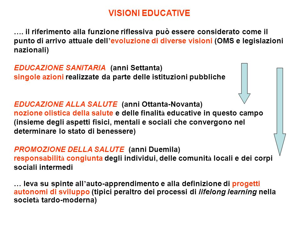 VISIONI EDUCATIVE …. il riferimento alla funzione riflessiva può essere considerato come il punto di arrivo attuale dell ' evoluzione di diverse visio